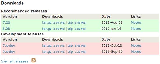 drupal download links