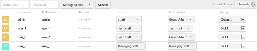 user management interface of owncloud
